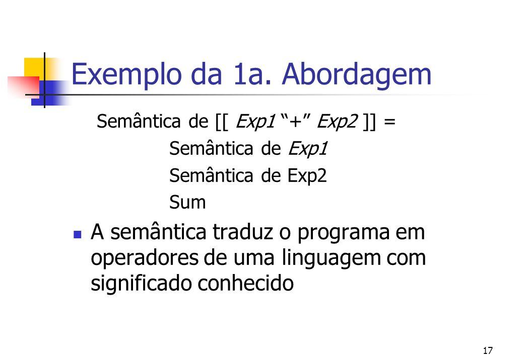 Exemplo da 1a. Abordagem Semântica de [[ Exp1 + Exp2 ]] = Semântica de Exp1. Semântica de Exp2.